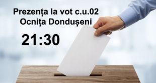 Rata participării la vot Ocnița Dondușeni 21:30