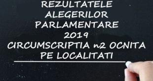 Cum a votat Ocnița și Dondușeni. UNINOMINAL